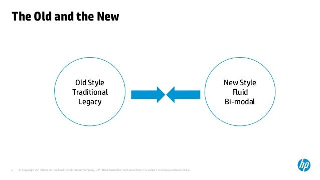 Is ITIL relevant for the New Style of IT Tony Price SITS15 V1
