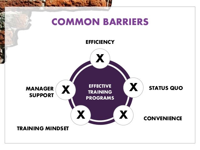 common barriers to effective change management To delegate effectively, managers must overcome five common human barriers  effective delegation is a critical management skill often, the most difficult barriers to effective delegation are human factors  the root cause may come from one or more five common human barriers to effective delegation.