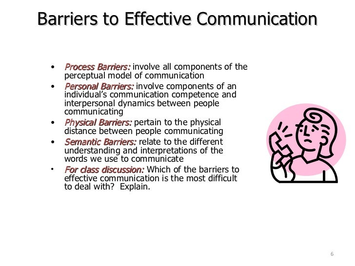 identify barriers to effective communication essay Barriers to effective communication paper communication is a two way process of transmitting & receiving verbal & nonverbal messages & exchanging ideas or information effectively.