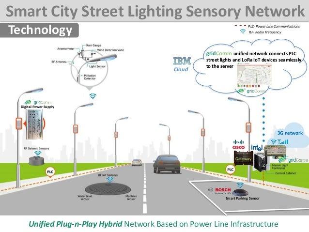 Gridcomm Corporate Summary Street Lights