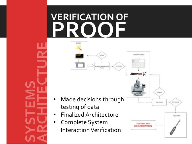 • Made decisions through testing of data • Finalized Architecture • Complete System InteractionVerification PROOF VERIFICA...