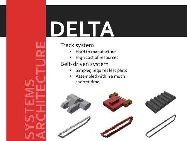 Track system • Hard to manufacture • High cost of resources Belt-driven system • Simpler, requires less parts • Assembled ...