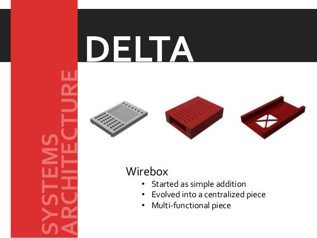 Wirebox • Started as simple addition • Evolved into a centralized piece • Multi-functional piece DELTAARCHITECTURE SYSTEMS
