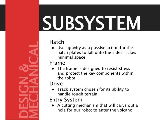 SUBSYSTEM SHatch ● Uses gravity as a passive action for the hatch plates to fall onto the sides. Takes minimal space Frame...