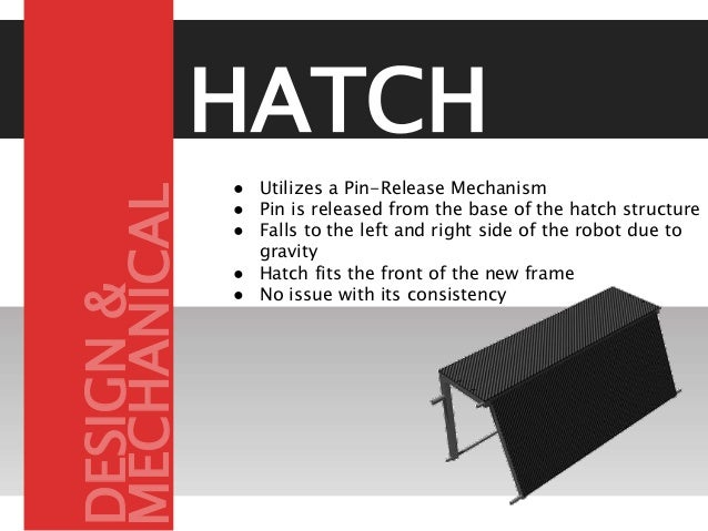 HATCH ● Utilizes a Pin-Release Mechanism ● Pin is released from the base of the hatch structure ● Falls to the left and ri...