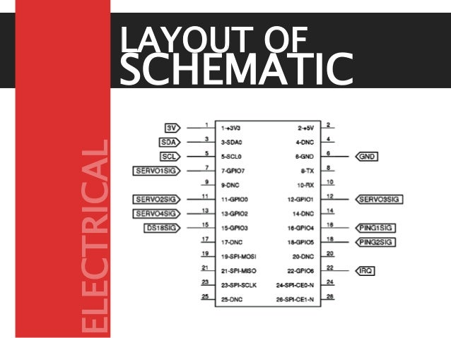 SCHEMATIC LAYOUT OF ELECTRICAL
