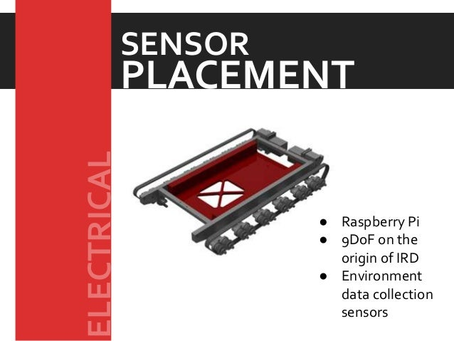 ● Raspberry Pi ● 9DoF on the origin of IRD ● Environment data collection sensors PLACEMENT SENSOR ELECTRICAL