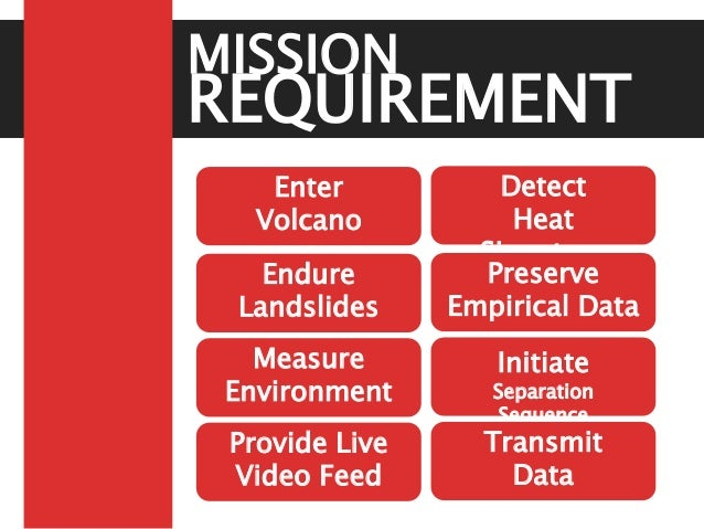 REQUIREMENT S MISSION Enter Volcano Increase in Efficiency Endure Landslides Measure Environment Provide Live Video Feed D...