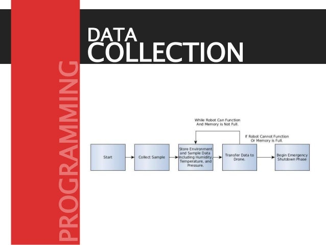 COLLECTION PHASE DATA PROGRAMMING
