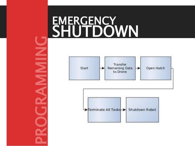 SHUTDOWN PHASE EMERGENCY PROGRAMMING