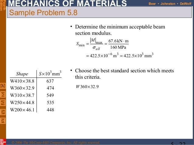 mechanics of materials 4th edition beer johnston pdf