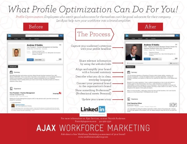 What Profile Optimization Can Do For You! Before After The Process For more information on Ajax Services, contact Patrick A...