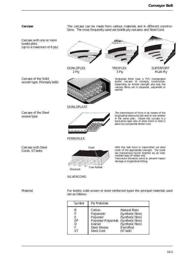 steel cord belt specification pdf
