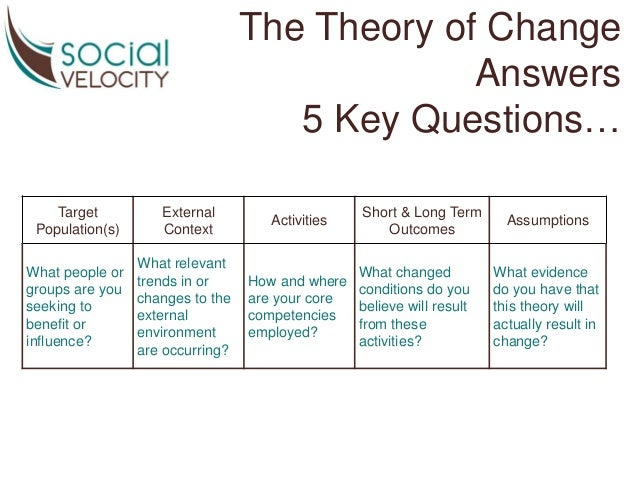 how to write theory of change