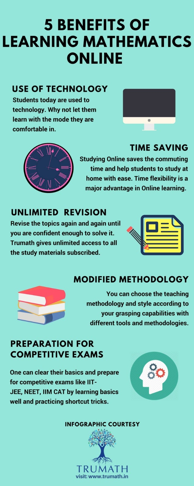 5 Benefits of Online Tutoring and Learning Mathematics Online - TruMa…