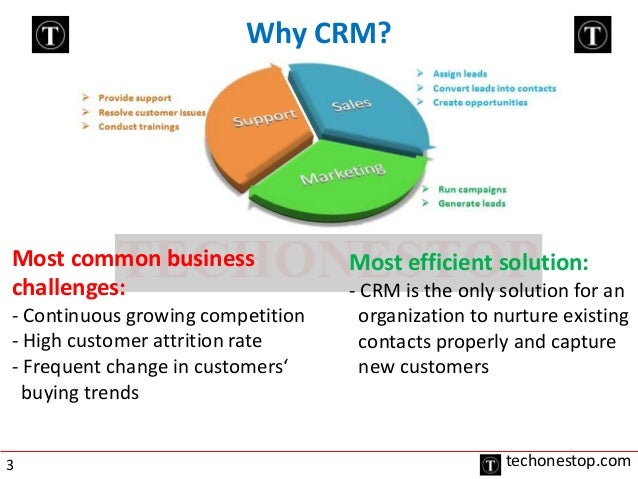 5 Best Cloud Based Free Crm Software For Small And Medium