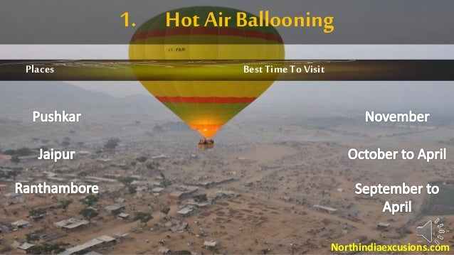 1. Hot Air Ballooning Places Best Time To Visit Northindiaexcusions.com