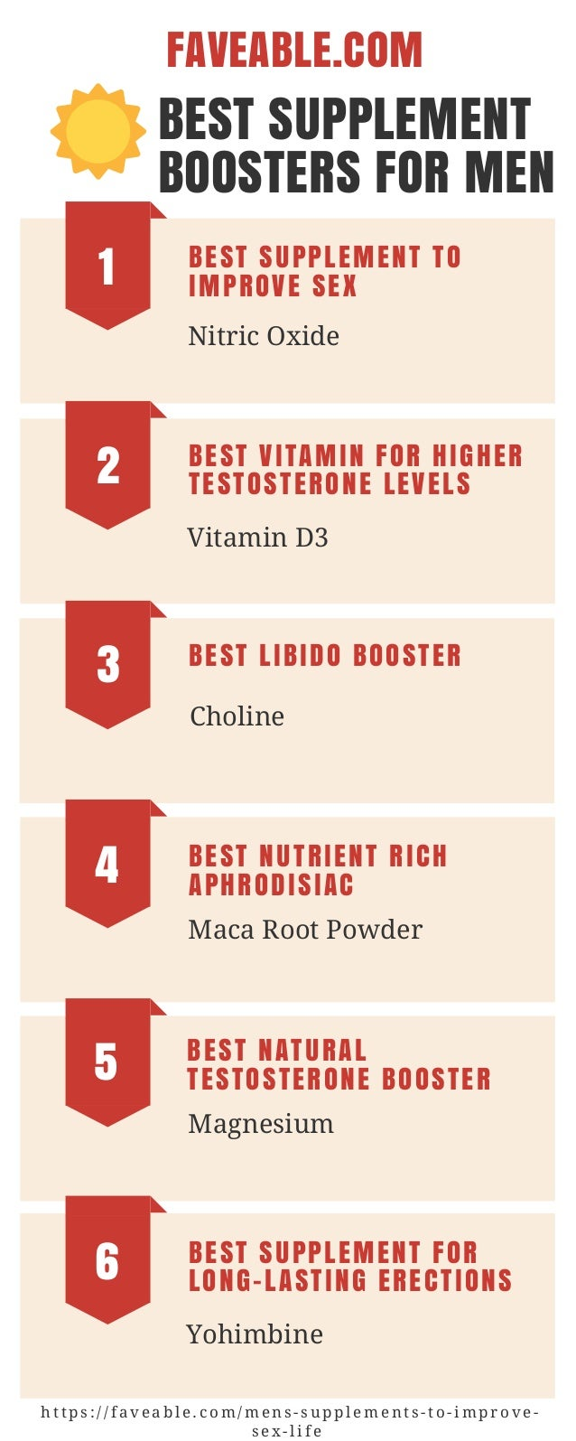 Natural the what herbal testosterone booster best is 5 Natural