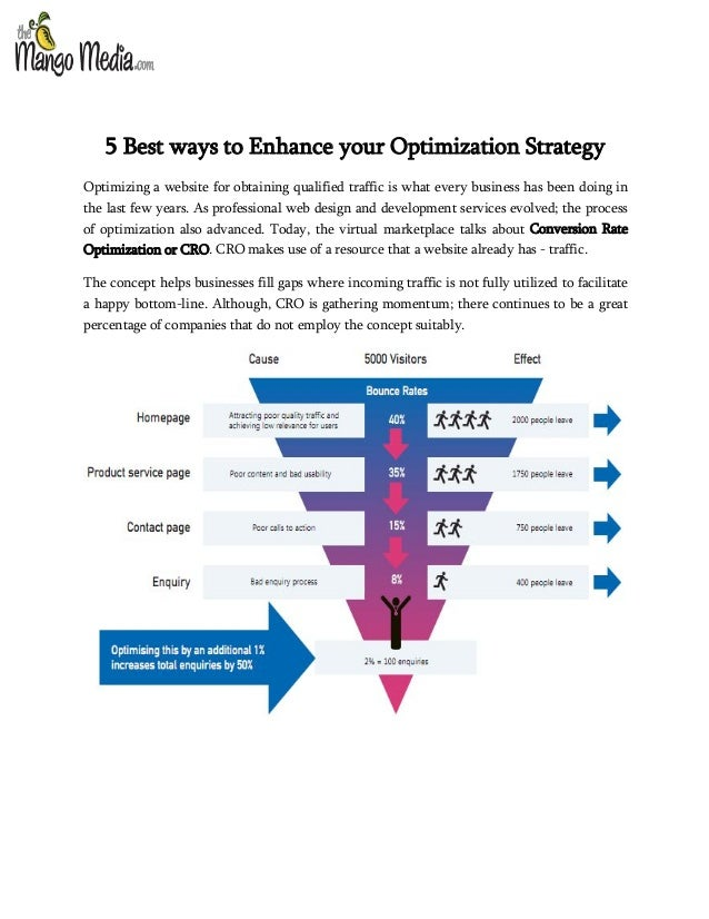 5 Best ways to Enhance your Optimization Strategy Optimizing a website for obtaining qualified traffic is what every busin...