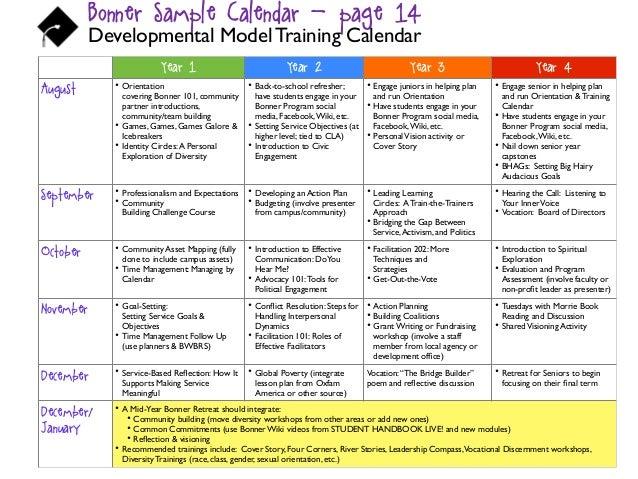 Sample Training Calendar  Resume Template Sample