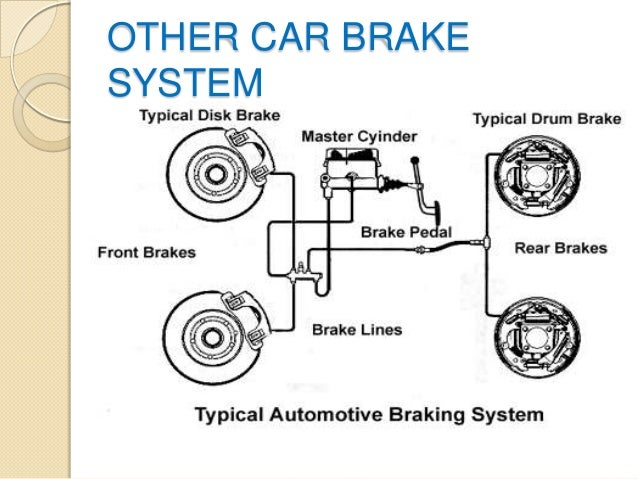5 brake problems in bmw car rh slideshare net