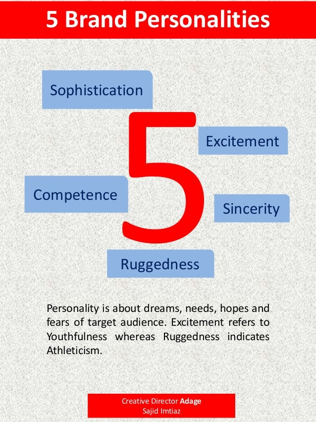 5 Brand Personalities Excitement Sincerity Competence Sophistication Ruggedness Personality is about dreams, needs, hopes ...