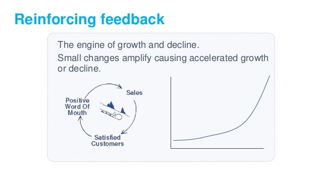 Balancing Feedback Goal-oriented behavior Limits growth or decline Resistance to change is a balancing process