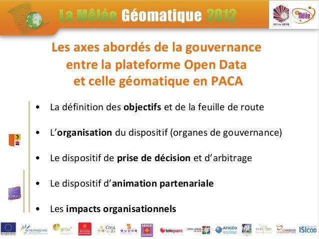 Les axes abordés de la gouvernance     entre la plateforme Open Data       et celle géomatique en PACA• La définition des ...