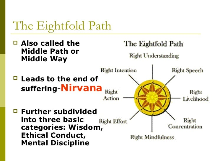 The Buddhist Eightfold Path for Modern Times