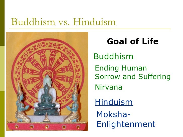 buddhisms relationship to hinduism