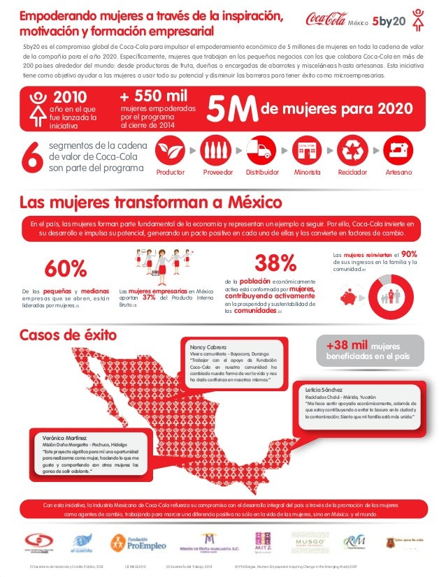 Empoderando mujeres a través de la inspiración, motivación y formación empresarial Las mujeres transforman a México segmen...