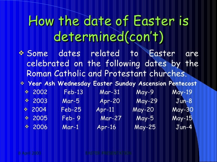 How is the date of easter decided