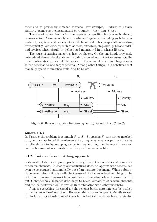information extraction thesis Information extraction from the web: techniques and applications alexander yates a dissertation submitted in partial fulfillment of the requirements for the degree of.
