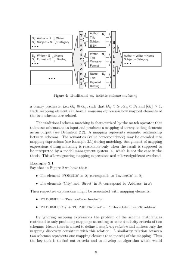 s. gilles robust description and matching of images. phd thesis Phd thesis 2013 ivan sipiran and and ivan sipiran 3d shape matching for zobel, v: shrec 2011: robust feature detection and description.