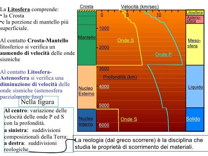 Velocità datazione greco Anna risalente al buio