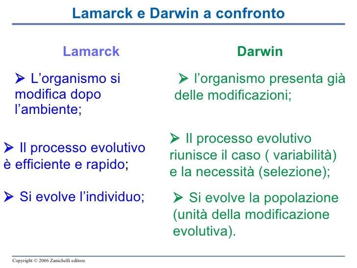 Questo capitolo tratta di Charles Darwin e dello sviluppo della sua teoria.