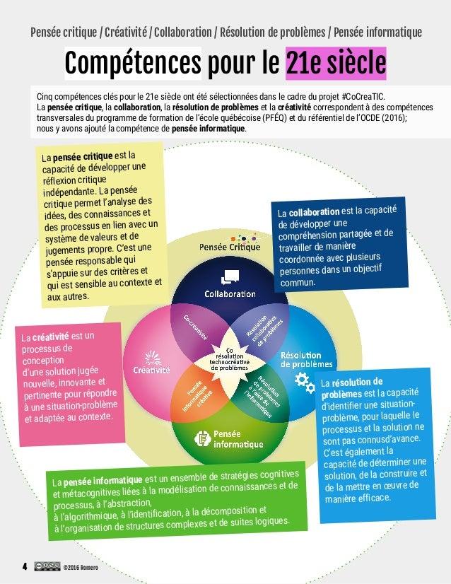 Compétences pour le 21e siècle Pensée critique / Créativité / Collaboration / Résolution de problèmes / Pensée informatiqu...