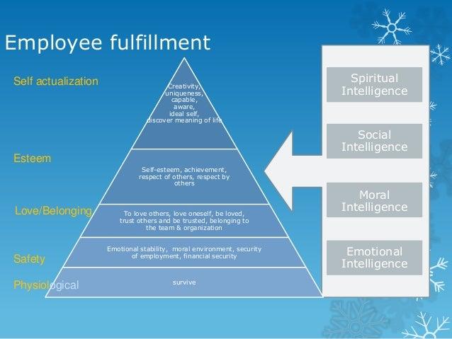 Self esteem of employee perspectives of emotional