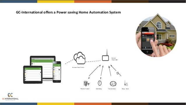Inverter/UPS back up system We provide you with power when load shedding occurs with the use of GC-International inverter/...
