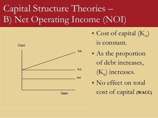 capital structure Capital structure is the mix of owner-supplied capital (equity, reserves, surplus) and borrowed capital (bonds, loans) that a firm uses to finance business operations whether to finance.
