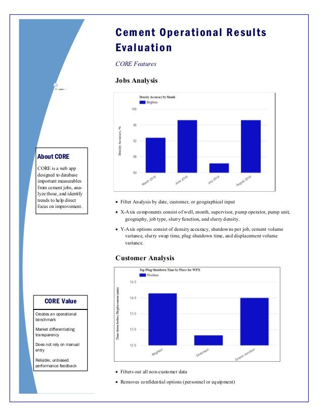  Filter Analysis by date, customer, or geographical input  X-Axis components consist of well, month, supervisor, pump op...