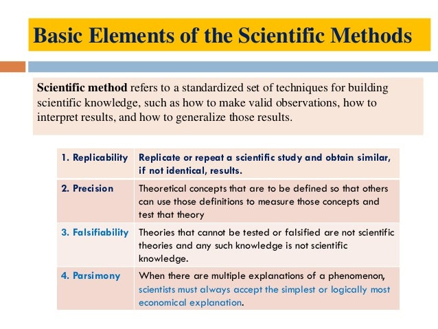 Lecture-2 Scientific Research and Research Methods