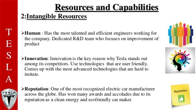 tesla motors introduction into india