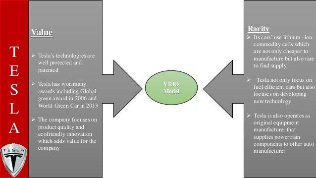 vrio tesla motors Swot analysis of tesla motors analyzes and elaborates the strength, weakness, opportunities, and threats for tesla motors.