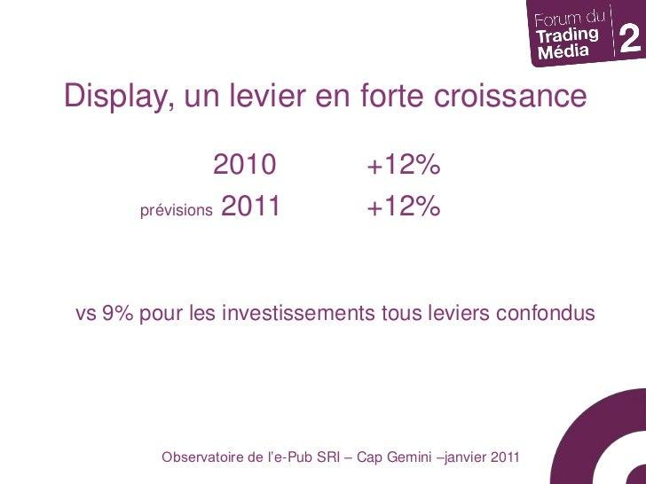 Display, un levier en forte croissance<br /> 2010+12%<br />prévisions 2011+12%<br />vs 9% pour les investissements...