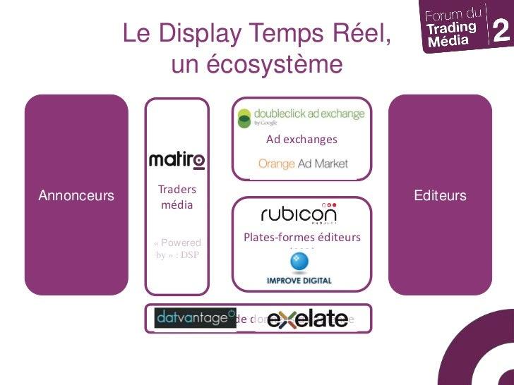 Le Display Temps Réel, un écosystème<br />Annonceurs<br />Editeurs<br />Ad exchanges<br />Traders média<br />Plates-formes...