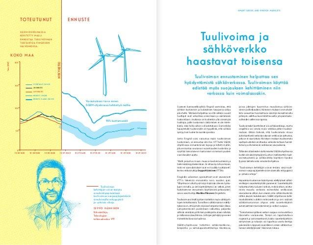 SMART GRIDS AND ENERGY MARKETS Suomen kantaverkkoyhtiö Fingrid varmistaa, että sähkön tuotannon ja kulutuksen tasapaino sä...