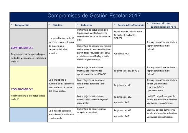 Compromisos de Gestión Escolar 2017  Compromiso  Objetivo  Indicador  Fuentes de información  La educación que querem...