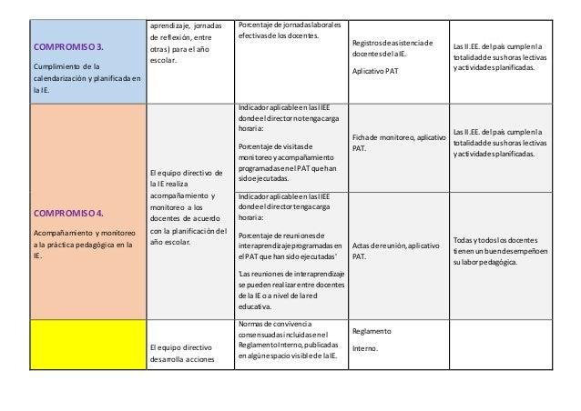 5 compromisos de gestión escolar 2017 Slide 2