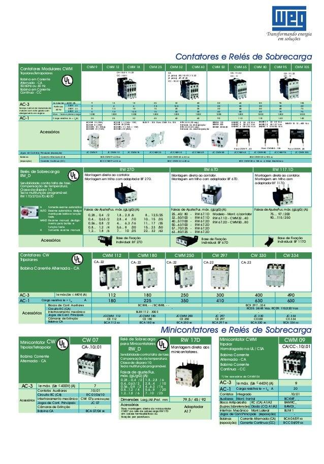 Contatores e Relés de Sobrecarga CWM 9  Contatores Modulares CWM  CWM 12  Tripolares/Tetrapolares Bobina em Corrente Alter...